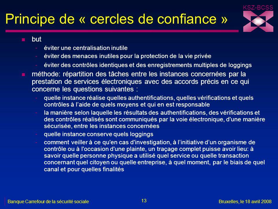 KSZ-BCSS 13 Banque Carrefour de la sécurité socialeBruxelles, le 18 avril 2008 Principe de « cercles de confiance » n but -éviter une centralisation i
