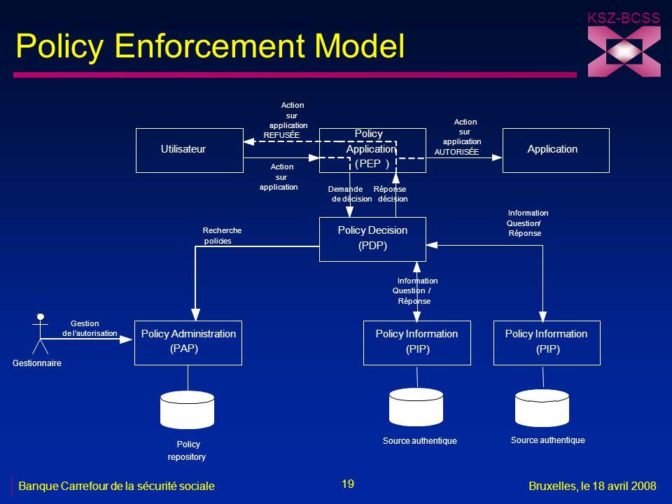 KSZ-BCSS 19 Banque Carrefour de la sécurité socialeBruxelles, le 18 avril 2008 Policy Enforcement Model Utilisateur Policy Application (PEP) Applicati