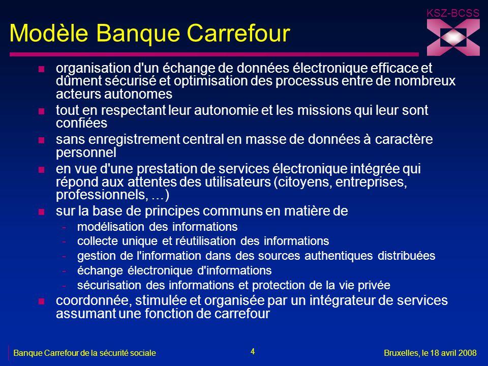 KSZ-BCSS 4 Banque Carrefour de la sécurité socialeBruxelles, le 18 avril 2008 Modèle Banque Carrefour n organisation d'un échange de données électroni