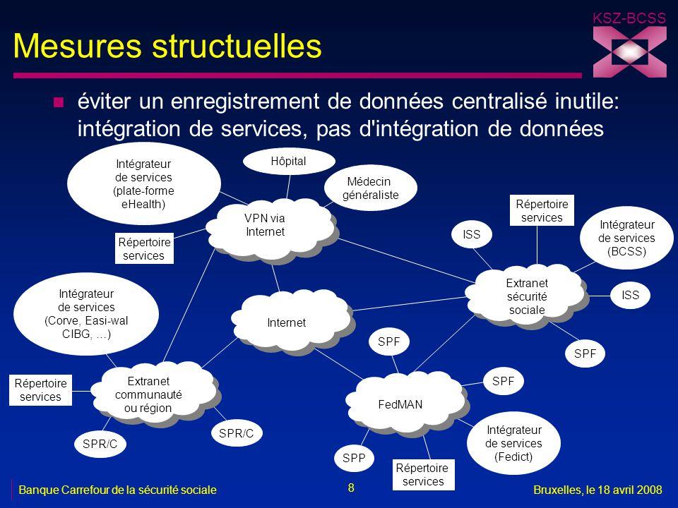 KSZ-BCSS 8 Banque Carrefour de la sécurité socialeBruxelles, le 18 avril 2008 Mesures structuelles n éviter un enregistrement de données centralisé in