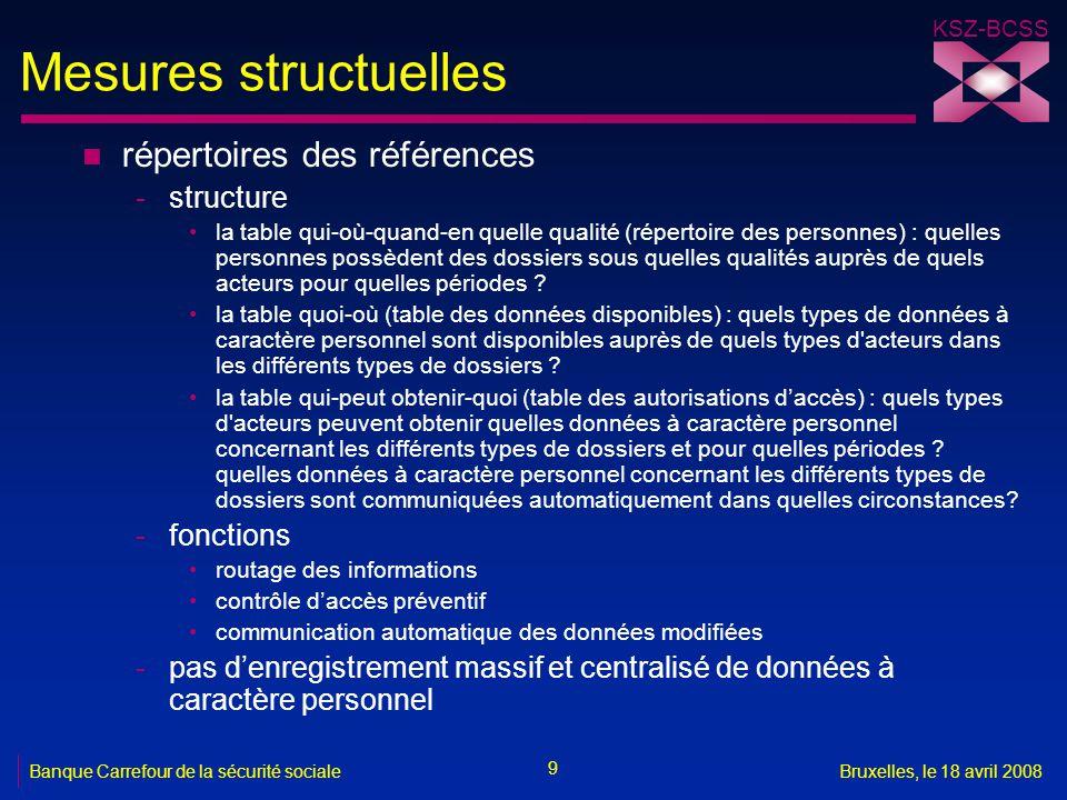 KSZ-BCSS 9 Banque Carrefour de la sécurité socialeBruxelles, le 18 avril 2008 Mesures structuelles n répertoires des références -structure la table qu
