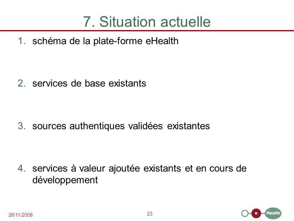 24 26/11/2008 Services de base plate-forme eHealth Réseau 7.1.