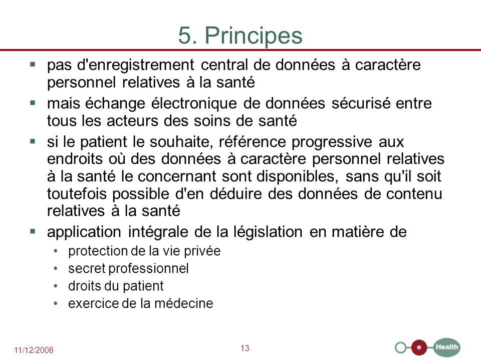 13 11/12/2008 5. Principes  pas d'enregistrement central de données à caractère personnel relatives à la santé  mais échange électronique de données