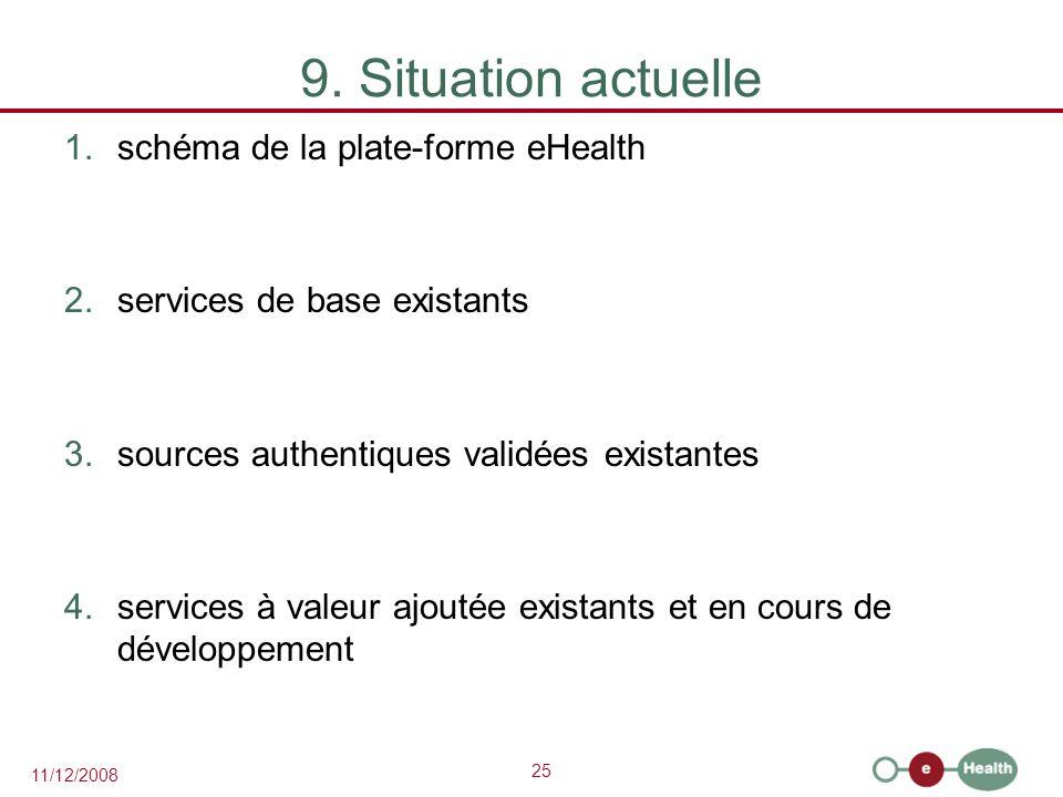 25 11/12/2008 9. Situation actuelle 1.schéma de la plate-forme eHealth 2.services de base existants 3.sources authentiques validées existantes 4.servi