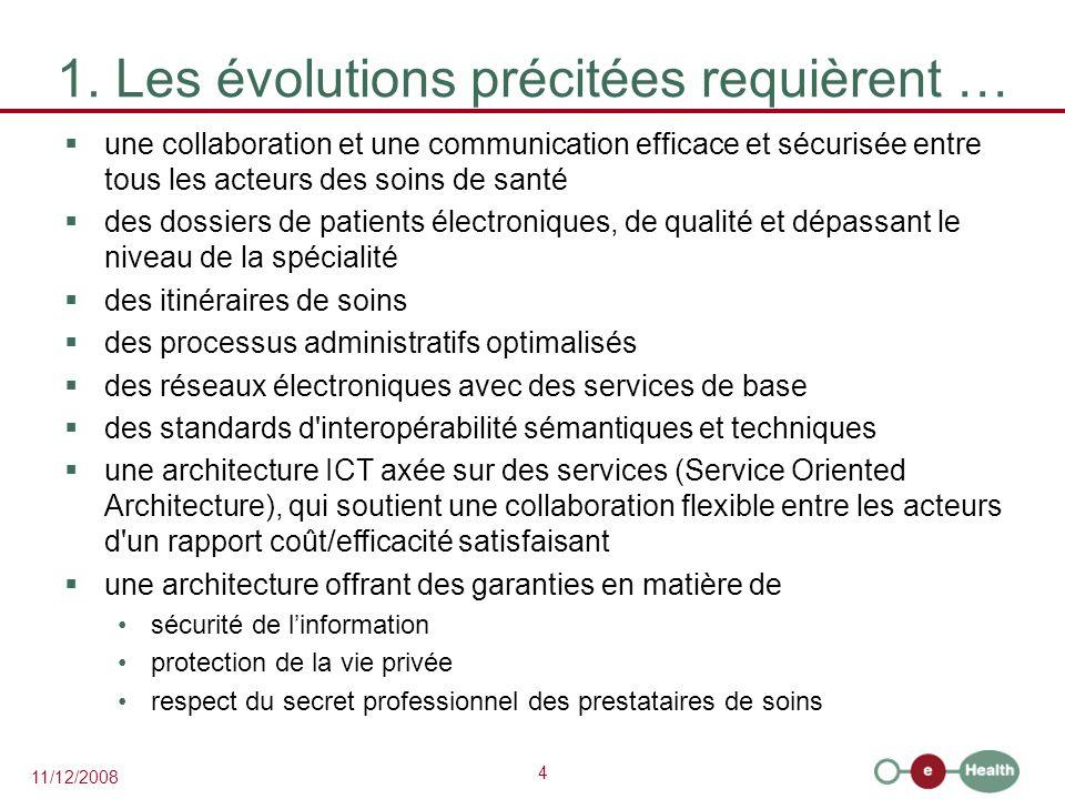 4 11/12/2008 1. Les évolutions précitées requièrent …  une collaboration et une communication efficace et sécurisée entre tous les acteurs des soins