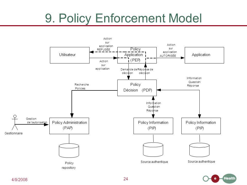 24 4/9/2008 9. Policy Enforcement Model Utilisateur Policy Application (PEP) Application Policy Décision(PDP) Action sur application Demande de décisi