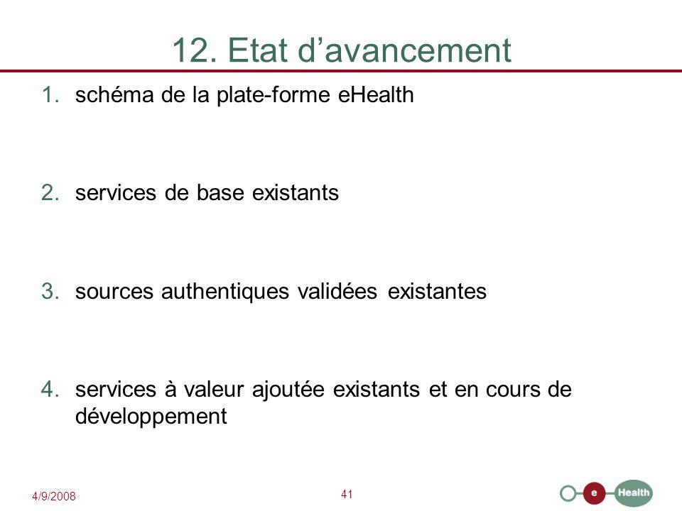 41 4/9/2008 12. Etat d'avancement 1.schéma de la plate-forme eHealth 2.services de base existants 3.sources authentiques validées existantes 4.service