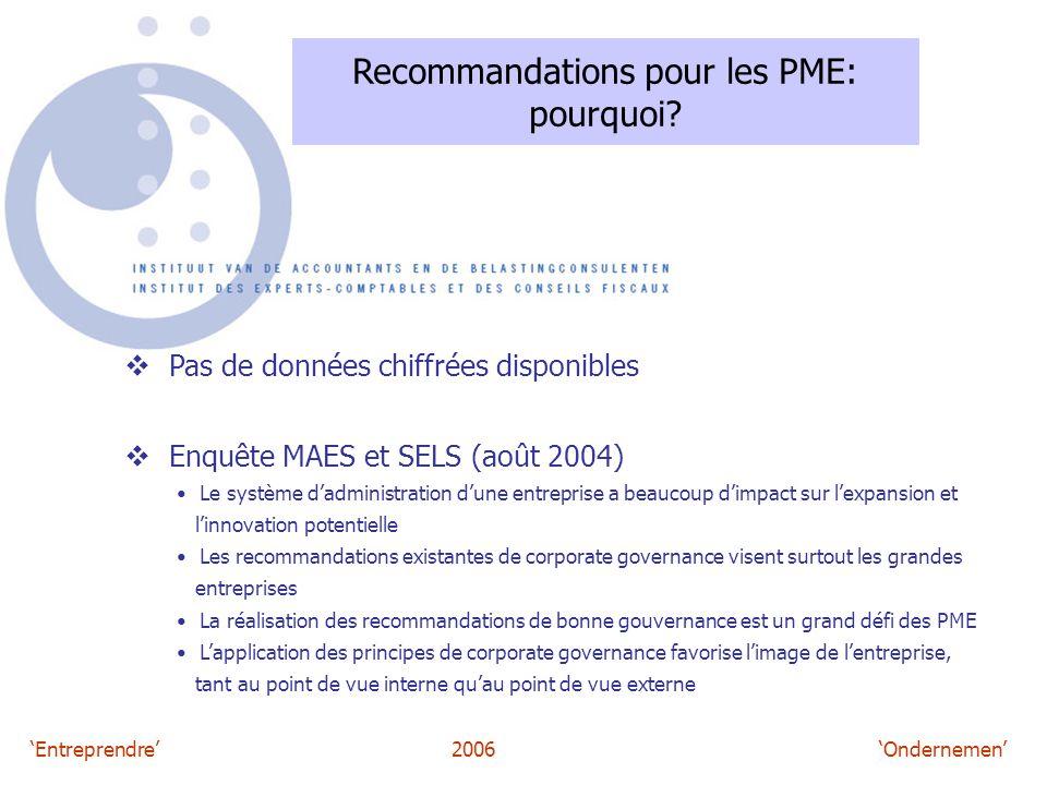 'Entreprendre'2006 'Ondernemen' Recommandations pour les PME: pourquoi?  Pas de données chiffrées disponibles  Enquête MAES et SELS (août 2004) Le s