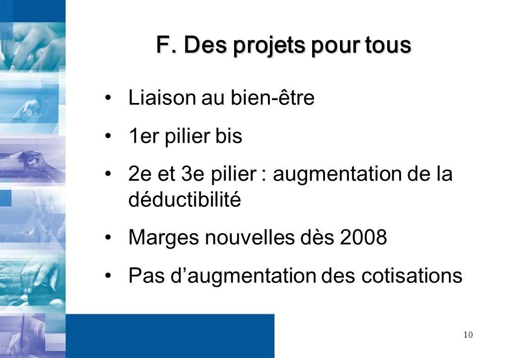 10 Liaison au bien-être 1er pilier bis 2e et 3e pilier : augmentation de la déductibilité Marges nouvelles dès 2008 Pas d'augmentation des cotisations F.