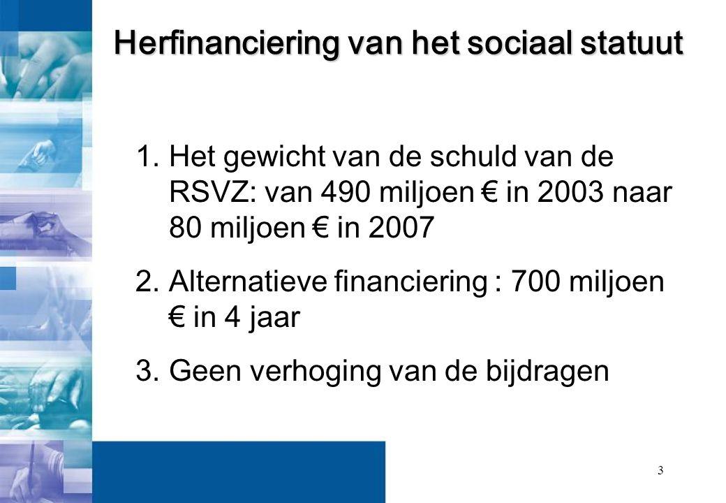 3 1.Het gewicht van de schuld van de RSVZ: van 490 miljoen € in 2003 naar 80 miljoen € in 2007 2.Alternatieve financiering : 700 miljoen € in 4 jaar 3.Geen verhoging van de bijdragen Herfinanciering van het sociaal statuut
