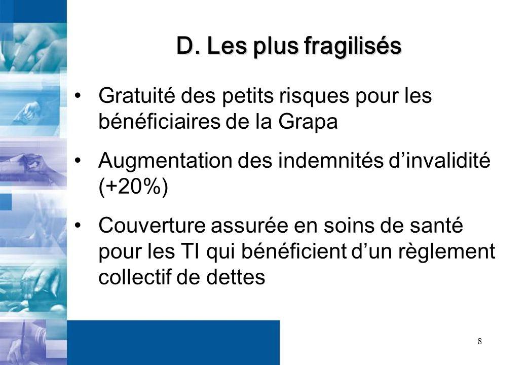 8 Gratuité des petits risques pour les bénéficiaires de la Grapa Augmentation des indemnités d'invalidité (+20%) Couverture assurée en soins de santé pour les TI qui bénéficient d'un règlement collectif de dettes D.