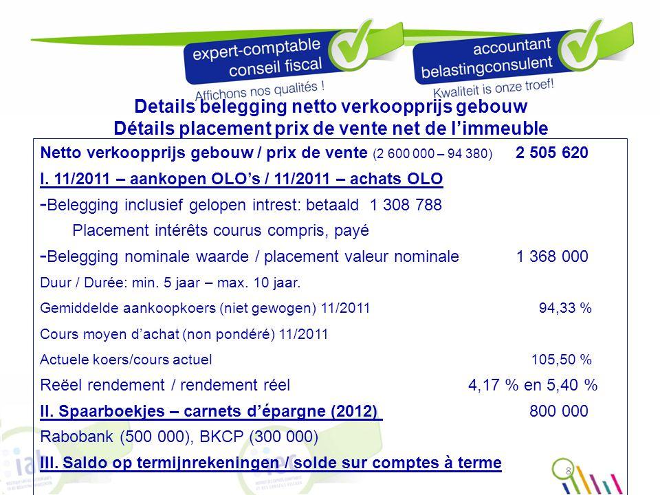 Details belegging netto verkoopprijs gebouw Détails placement prix de vente net de l'immeuble Netto verkoopprijs gebouw / prix de vente (2 600 000 – 9