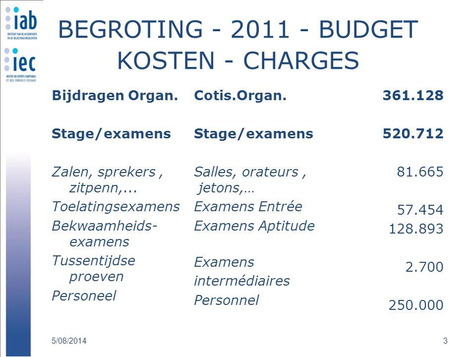 BEGROTING - 2011 - BUDGET KOSTEN - CHARGES Bijdragen Organ. Stage/examens Zalen, sprekers, zitpenn,... Toelatingsexamens Bekwaamheids- examens Tussent
