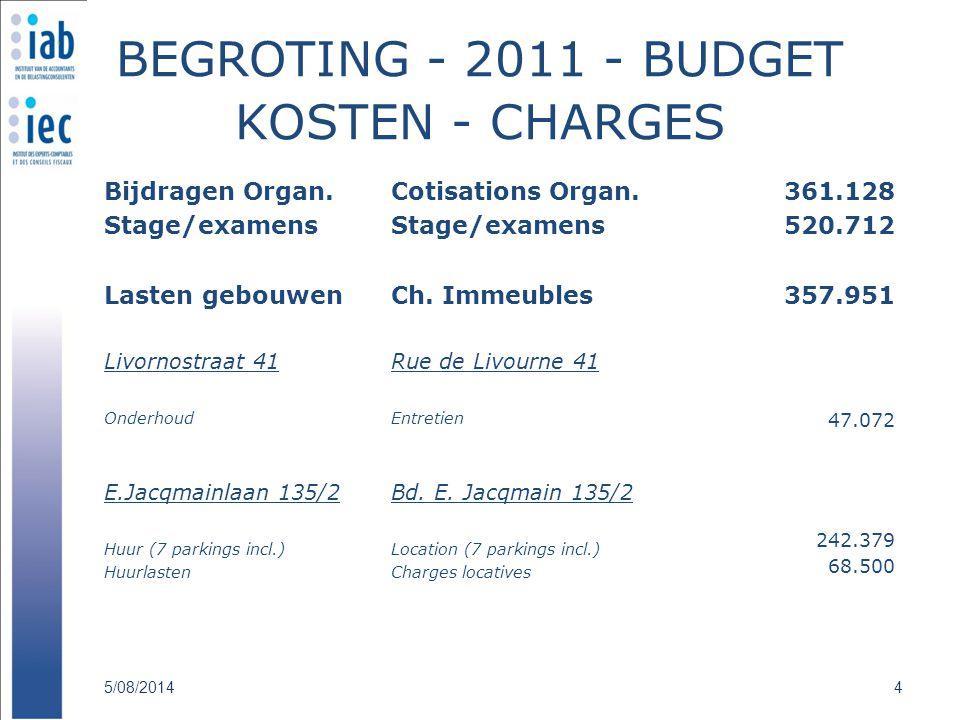 BEGROTING - 2011 - BUDGET KOSTEN - CHARGES Bijdragen Organ. Stage/examens Lasten gebouwen Livornostraat 41 Onderhoud E.Jacqmainlaan 135/2 Huur (7 park