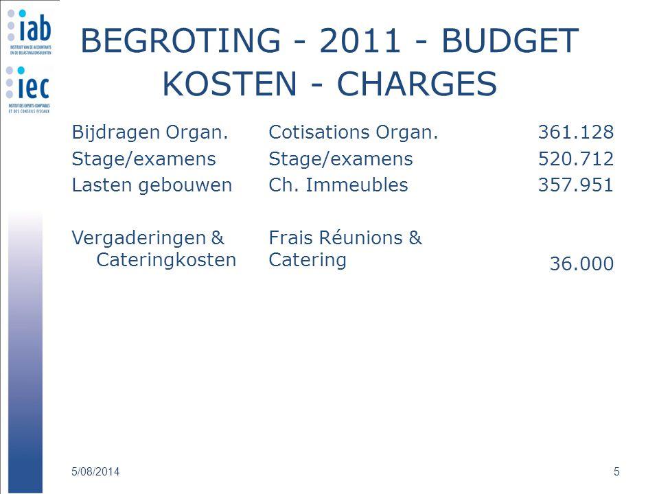 BEGROTING - 2011 - BUDGET KOSTEN - CHARGES Bijdragen Organ. Stage/examens Lasten gebouwen Vergaderingen & Cateringkosten 361.128 520.712 357.951 36.00