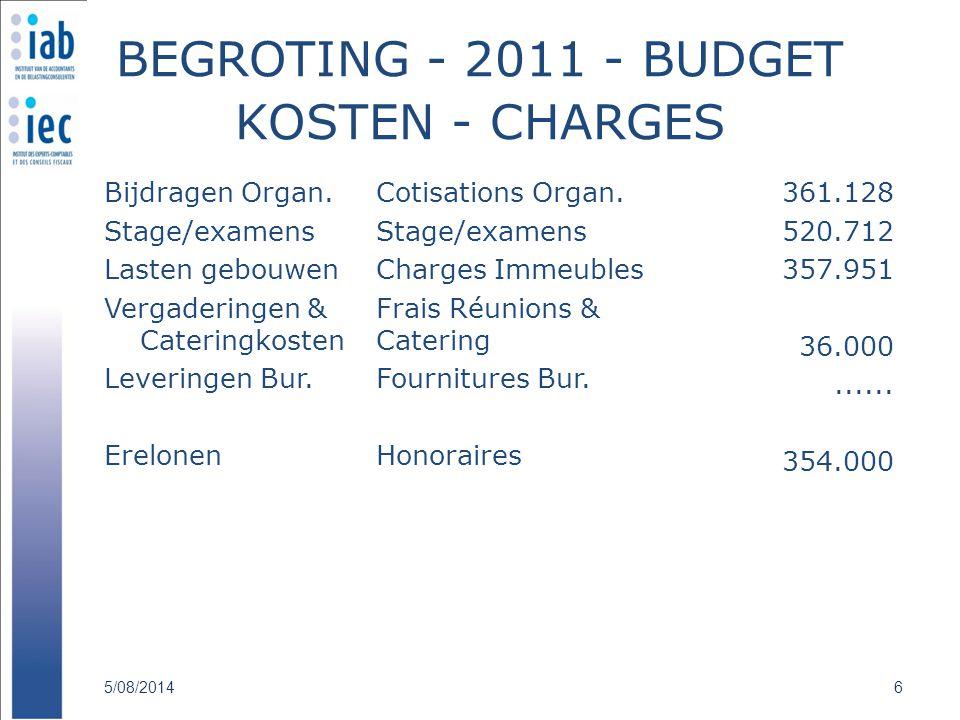 BEGROTING - 2011 - BUDGET KOSTEN - CHARGES Bijdragen Organ. Stage/examens Lasten gebouwen Vergaderingen & Cateringkosten Leveringen Bur. Erelonen 361.