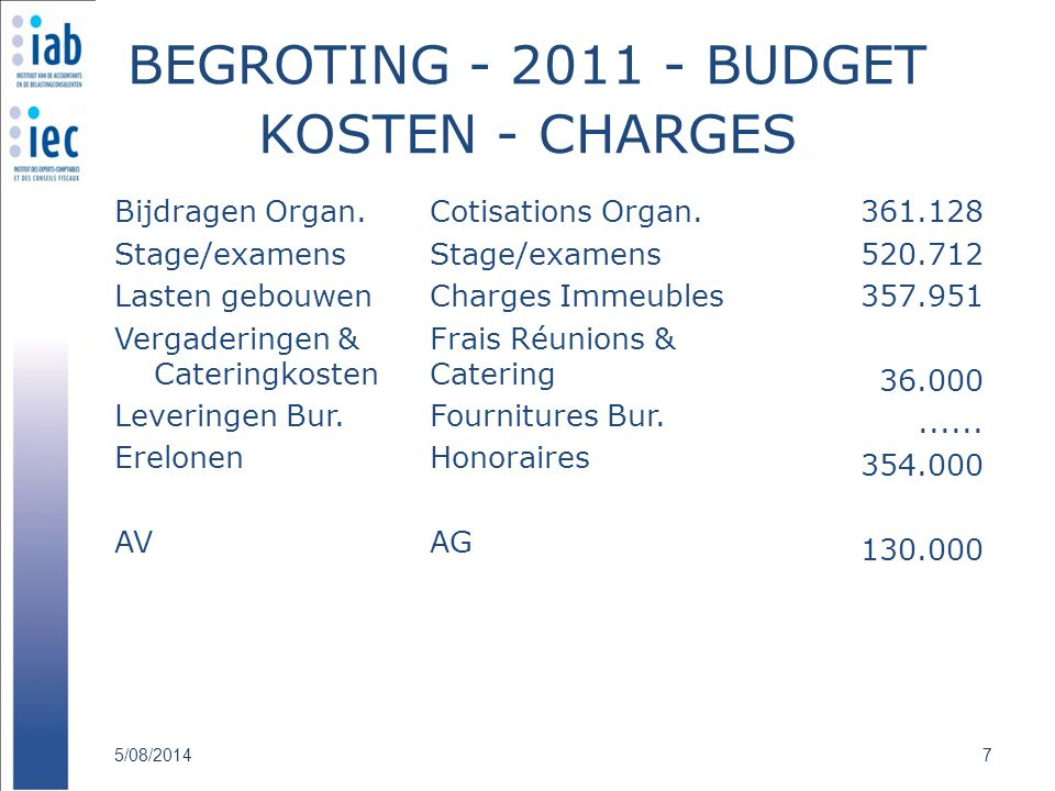BEGROTING - 2011 - BUDGET KOSTEN - CHARGES Bijdragen Organ. Stage/examens Lasten gebouwen Vergaderingen & Cateringkosten Leveringen Bur. Erelonen AV 3