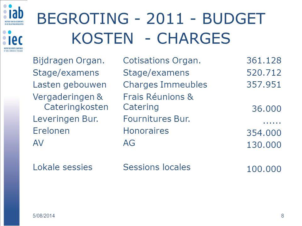 BEGROTING - 2011 - BUDGET KOSTEN - CHARGES Bijdragen Organ. Stage/examens Lasten gebouwen Vergaderingen & Cateringkosten Leveringen Bur. Erelonen AV L