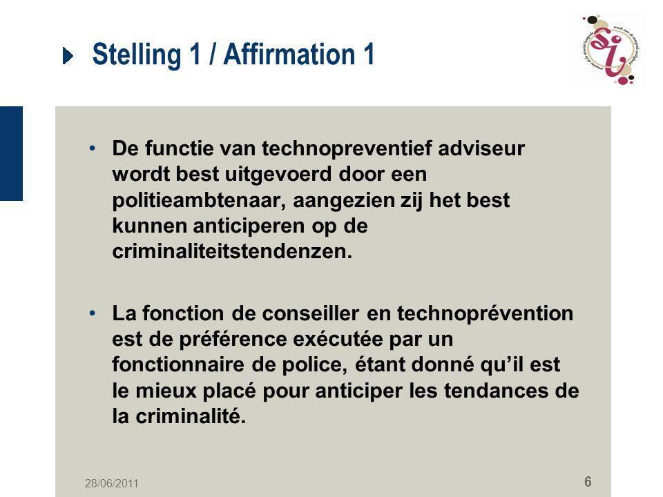 28/06/2011 6 Stelling 1 / Affirmation 1 De functie van technopreventief adviseur wordt best uitgevoerd door een politieambtenaar, aangezien zij het best kunnen anticiperen op de criminaliteitstendenzen.