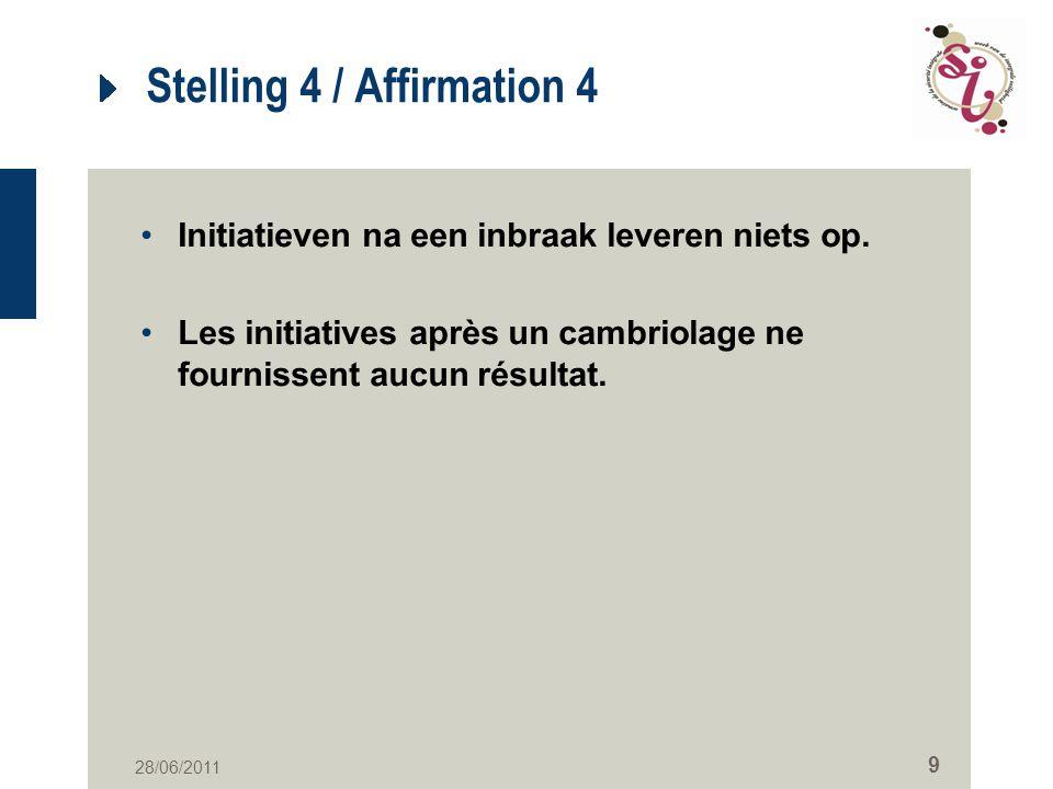 28/06/2011 10 Conclusie / Conclusion