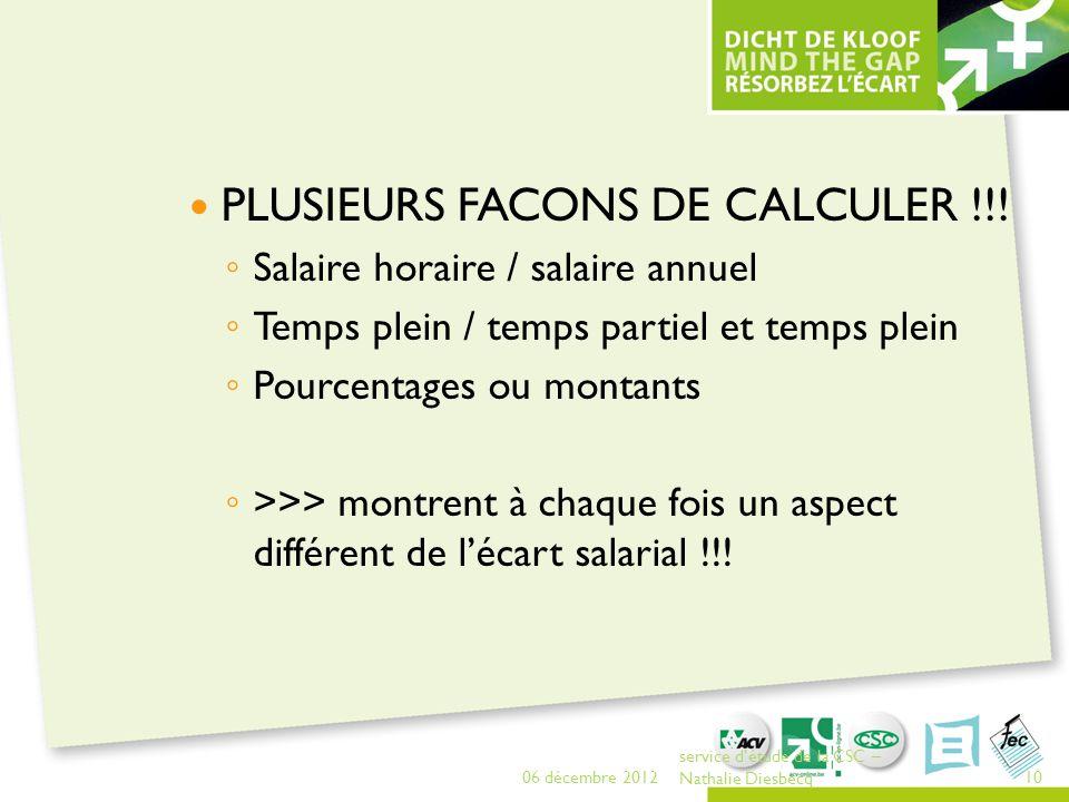 PLUSIEURS FACONS DE CALCULER !!! ◦ Salaire horaire / salaire annuel ◦ Temps plein / temps partiel et temps plein ◦ Pourcentages ou montants ◦ >>> mont