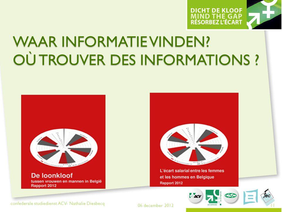WAAR INFORMATIE VINDEN? OÙ TROUVER DES INFORMATIONS ? 06 december 2012 confederale studiedienst ACV- Nathalie Diesbecq 11