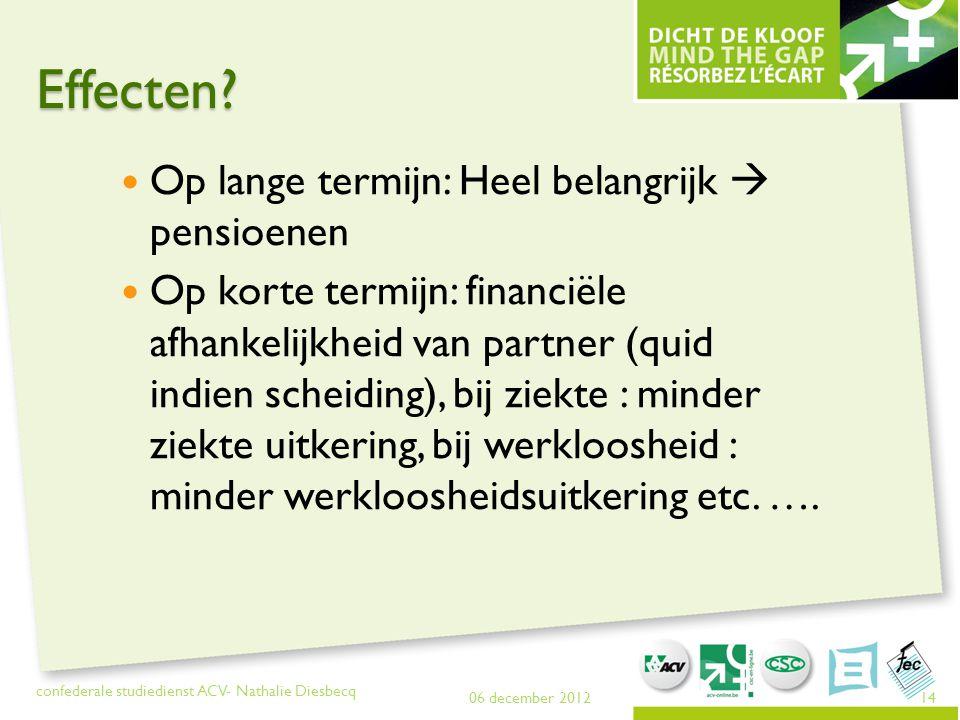 Effecten? Op lange termijn: Heel belangrijk  pensioenen Op korte termijn: financiële afhankelijkheid van partner (quid indien scheiding), bij ziekte