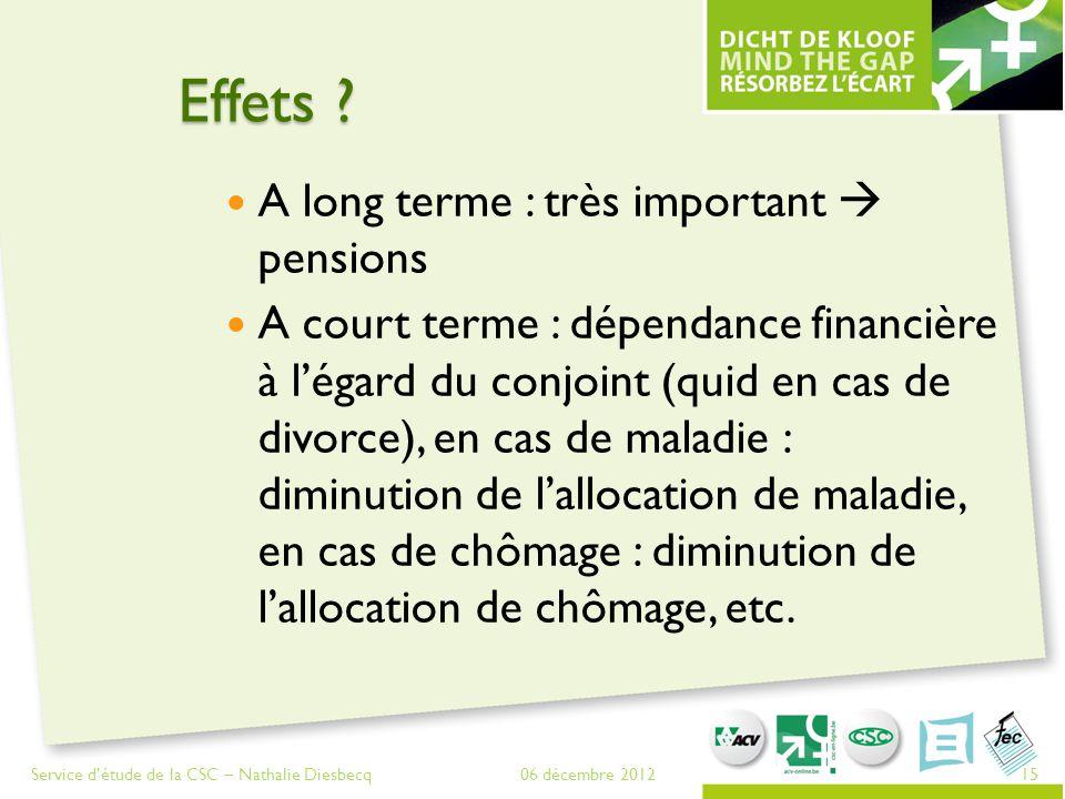 Effets ? A long terme : très important  pensions A court terme : dépendance financière à l'égard du conjoint (quid en cas de divorce), en cas de mala