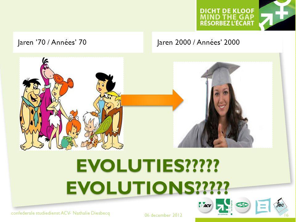 EVOLUTIES????? EVOLUTIONS????? Jaren '70 / Années' 70Jaren 2000 / Années' 2000 06 december 2012 confederale studiedienst ACV- Nathalie Diesbecq 16