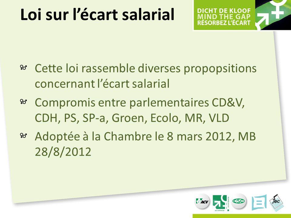 Loi sur l'écart salarial Cette loi rassemble diverses propopsitions concernant l'écart salarial Compromis entre parlementaires CD&V, CDH, PS, SP-a, Gr