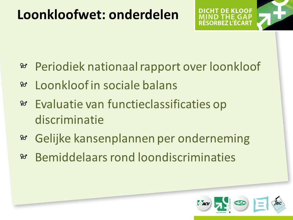 Loonkloofwet: onderdelen Periodiek nationaal rapport over loonkloof Loonkloof in sociale balans Evaluatie van functieclassificaties op discriminatie G