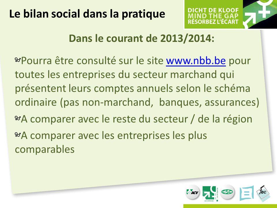 Dans le courant de 2013/2014: Pourra être consulté sur le site www.nbb.be pour toutes les entreprises du secteur marchand qui présentent leurs comptes