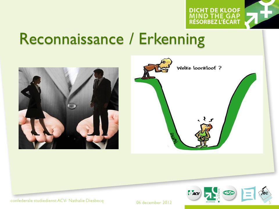 Garçon / Fille Jongen / Meisje 06 december 2012 confederale studiedienst ACV- Nathalie Diesbecq 6 Oh, voilà ce qui explique notre différence de salaire!
