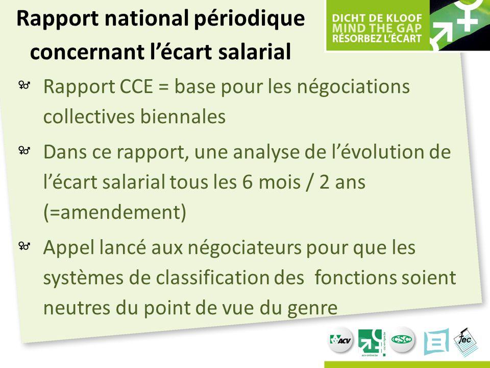 Rapport national périodique concernant l'écart salarial Rapport CCE = base pour les négociations collectives biennales Dans ce rapport, une analyse de