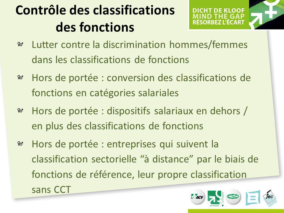 Contrôle des classifications des fonctions Lutter contre la discrimination hommes/femmes dans les classifications de fonctions Hors de portée : conver