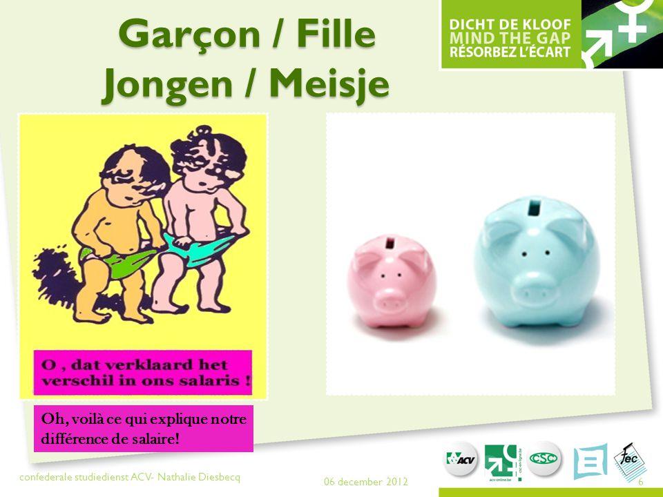 Garçon / Fille Jongen / Meisje 06 december 2012 confederale studiedienst ACV- Nathalie Diesbecq 6 Oh, voilà ce qui explique notre différence de salair