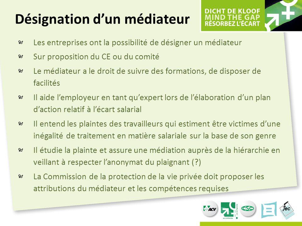 Désignation d'un médiateur Les entreprises ont la possibilité de désigner un médiateur Sur proposition du CE ou du comité Le médiateur a le droit de s