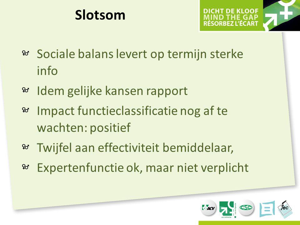 Slotsom Sociale balans levert op termijn sterke info Idem gelijke kansen rapport Impact functieclassificatie nog af te wachten: positief Twijfel aan e