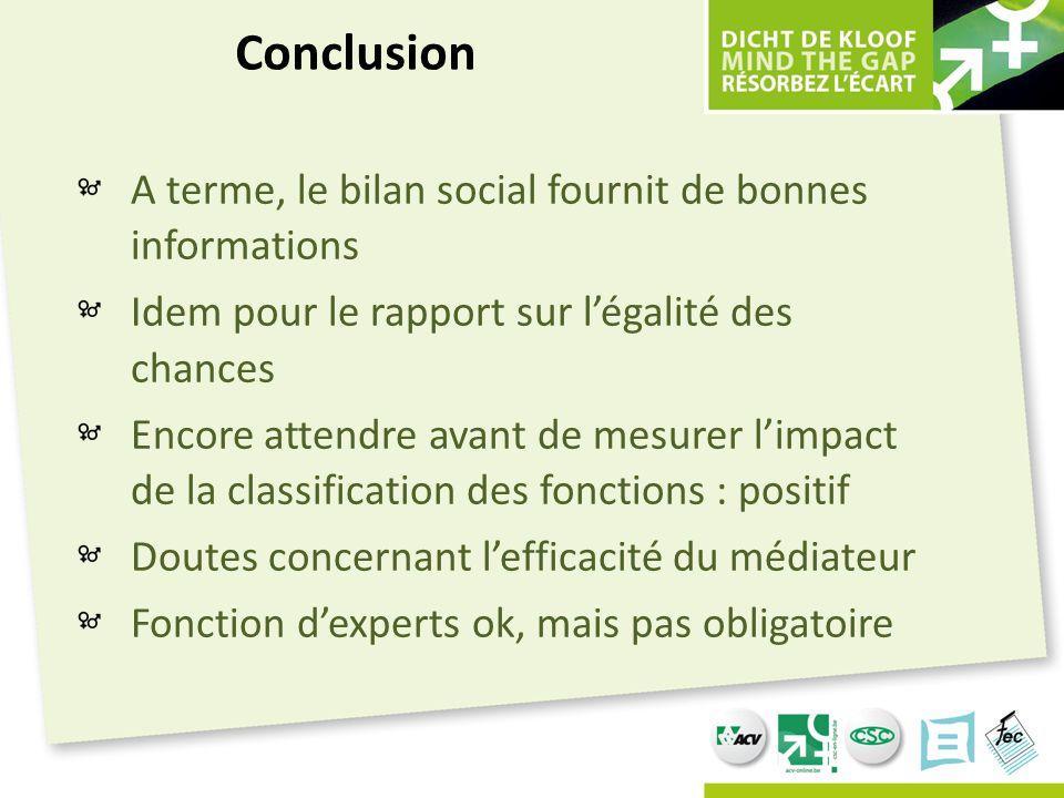 Conclusion A terme, le bilan social fournit de bonnes informations Idem pour le rapport sur l'égalité des chances Encore attendre avant de mesurer l'i