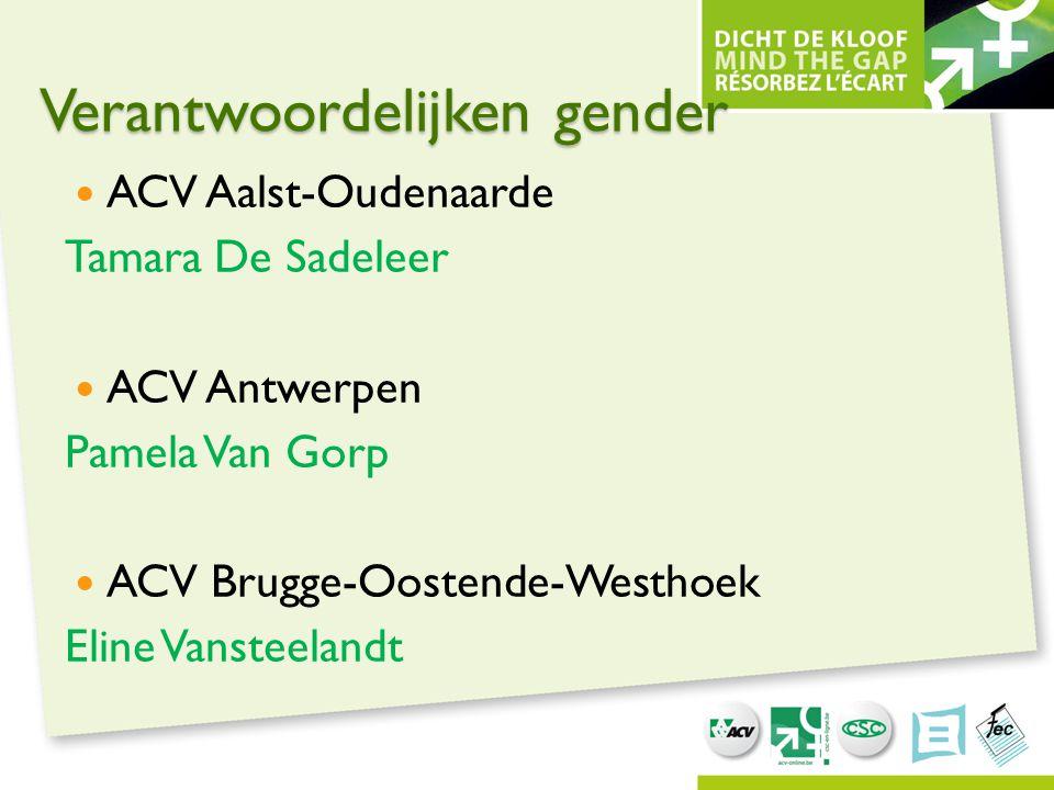 Verantwoordelijken gender ACV Aalst-Oudenaarde Tamara De Sadeleer ACV Antwerpen Pamela Van Gorp ACV Brugge-Oostende-Westhoek Eline Vansteelandt