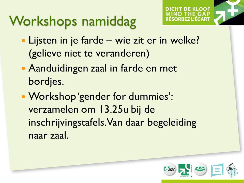 Workshops namiddag Lijsten in je farde – wie zit er in welke? (gelieve niet te veranderen) Aanduidingen zaal in farde en met bordjes. Workshop 'gender