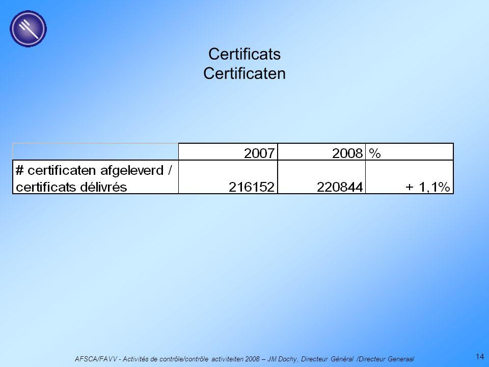 AFSCA/FAVV - Activités de contrôle/contrôle activiteiten 2008 – JM Dochy, Directeur Général /Directeur Generaal 14 Certificats Certificaten