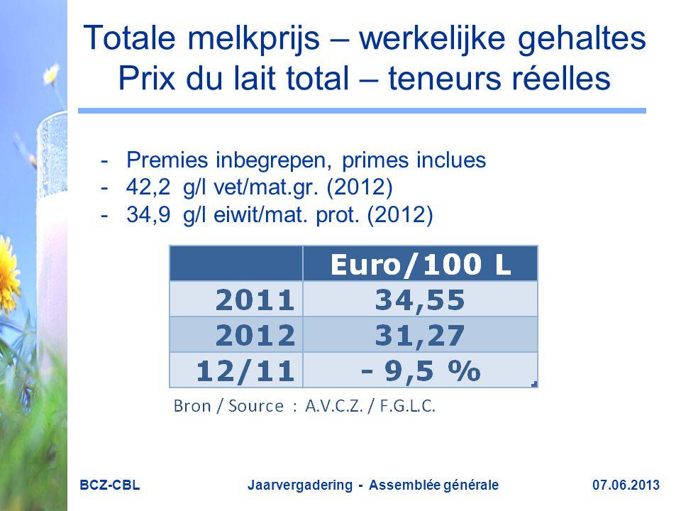 Totale melkprijs – werkelijke gehaltes Prix du lait total – teneurs réelles -Premies inbegrepen, primes inclues -42,2 g/l vet/mat.gr.