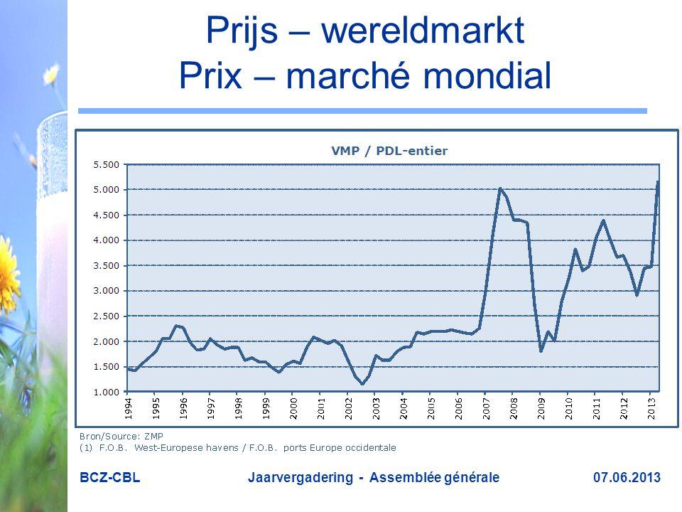 Melkprijs stijgt (driejaarlijks gemiddelde ) BCZ-CBL Jaarvergadering - Assemblée générale 07.06.2013