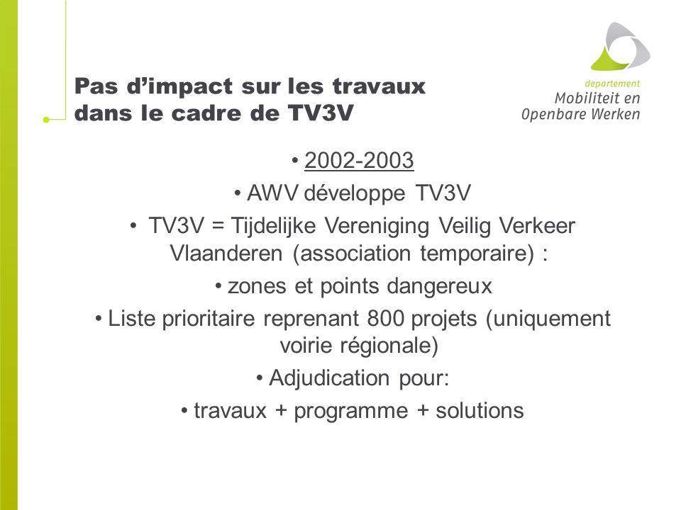 Pas d'impact sur les travaux dans le cadre de TV3V 2002-2003 AWV développe TV3V TV3V = Tijdelijke Vereniging Veilig Verkeer Vlaanderen (association temporaire) : zones et points dangereux Liste prioritaire reprenant 800 projets (uniquement voirie régionale) Adjudication pour: travaux + programme + solutions