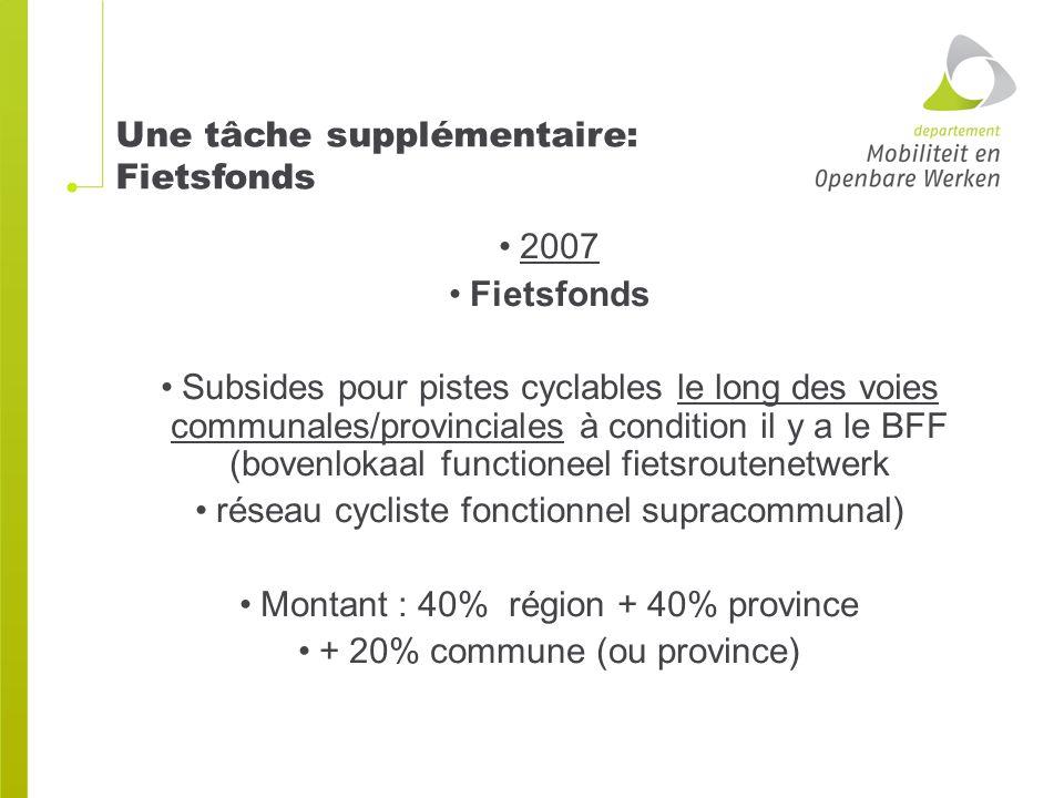 Une tâche supplémentaire: Fietsfonds 2007 Fietsfonds Subsides pour pistes cyclables le long des voies communales/provinciales à condition il y a le BFF (bovenlokaal functioneel fietsroutenetwerk réseau cycliste fonctionnel supracommunal) Montant : 40% région + 40% province + 20% commune (ou province)