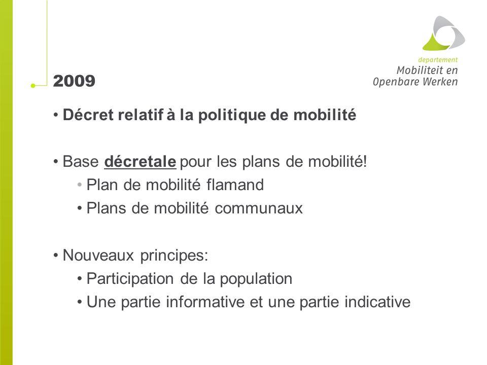 2009 Décret relatif à la politique de mobilité Base décretale pour les plans de mobilité.
