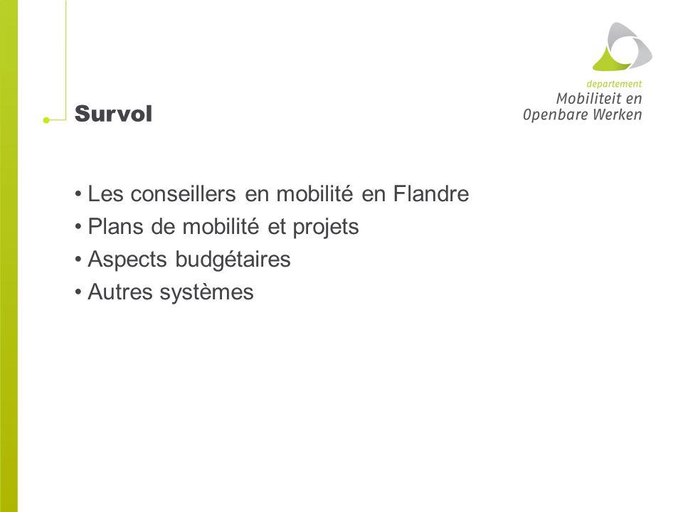 Survol Les conseillers en mobilité en Flandre Plans de mobilité et projets Aspects budgétaires Autres systèmes