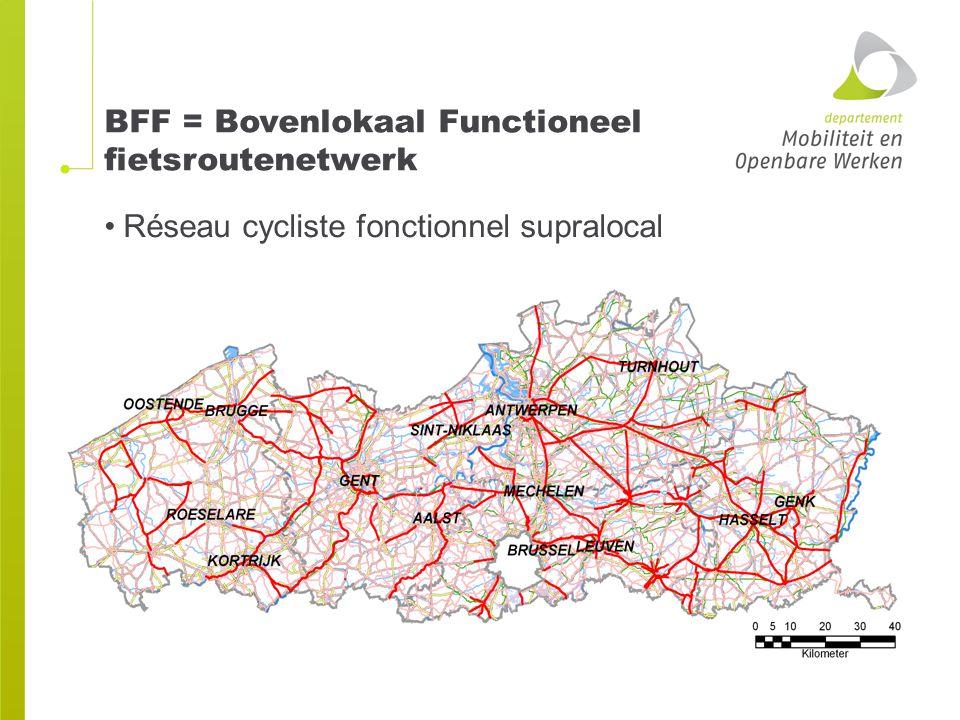 BFF = Bovenlokaal Functioneel fietsroutenetwerk Réseau cycliste fonctionnel supralocal