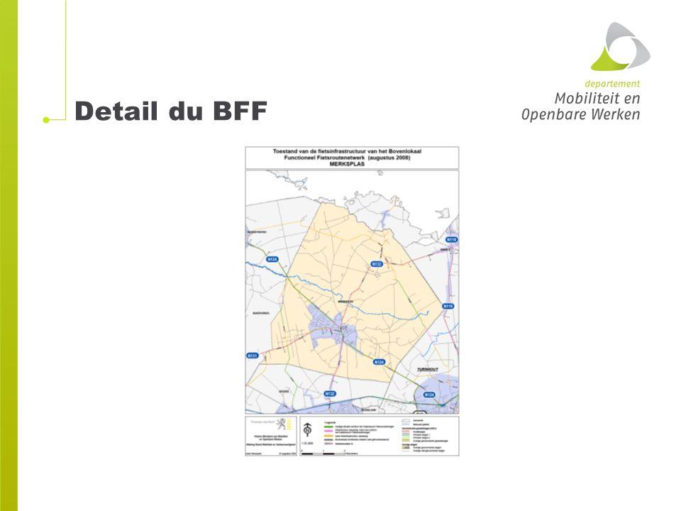Detail du BFF